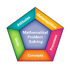 K 12 Curriculum Math In Focus
