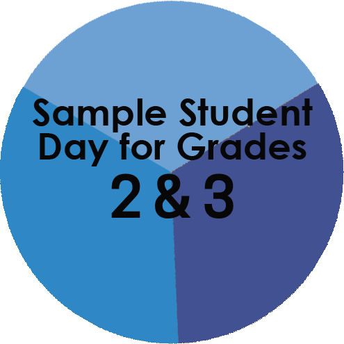 Sample Student Day for grades 2&3