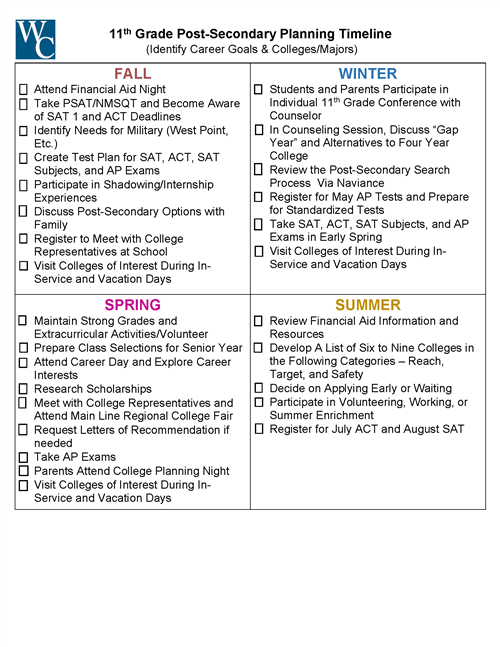 11th Grade College Planning Form